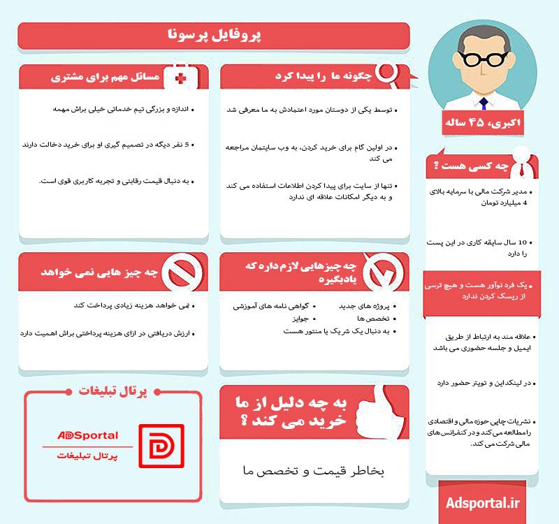 نمونه پرسونای مشتری فارسی